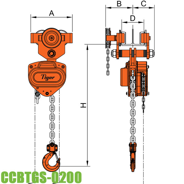 CCBTGS-0200 Corrosion resistant combined chain block and trolley